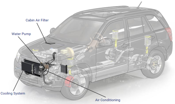 Air Conditioning Service Car And Light Truck Auto Repair
